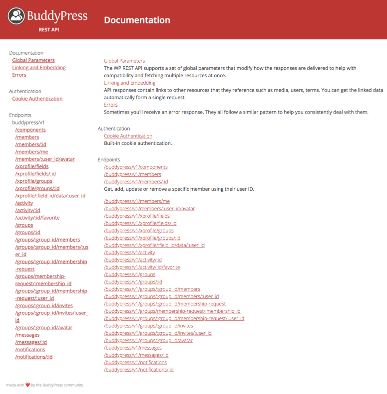 """Screen capture of the """"api docs"""" page"""